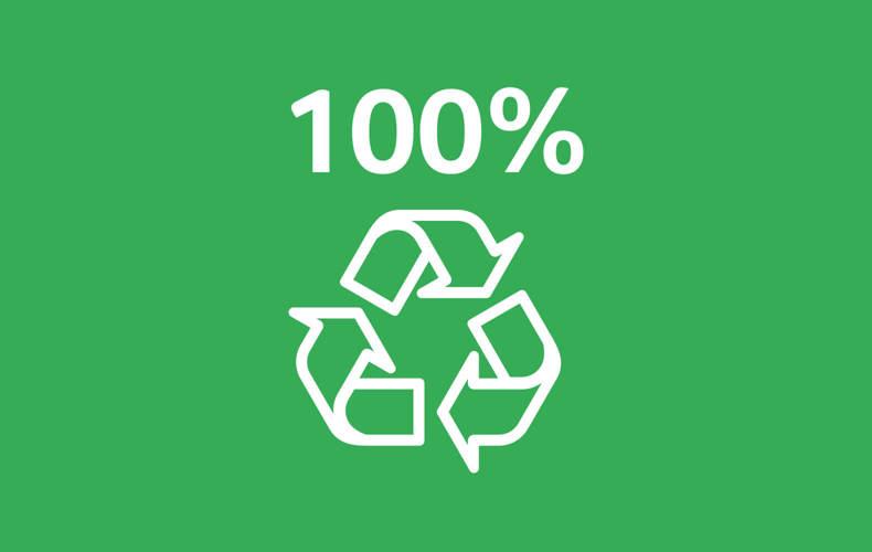 La totalidad de nuestros packagings para 2025 sean 100% reciclables